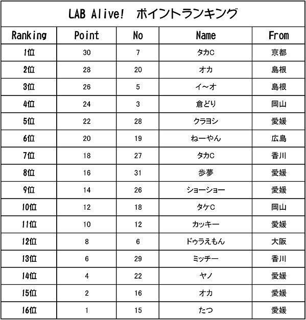 ランキング表.jpg