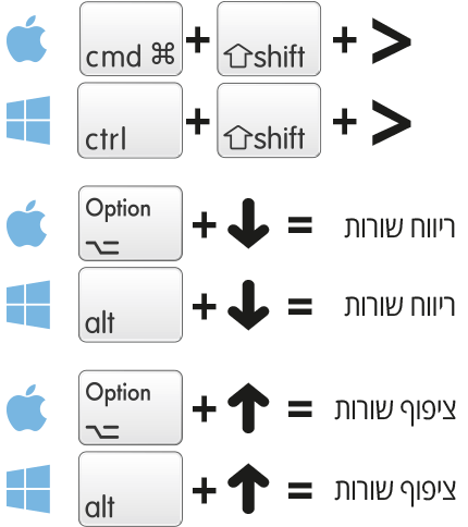 Text Keyboard Shortcuts.png