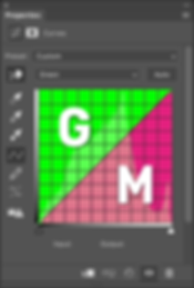 Curves-Green VS Magenta.png