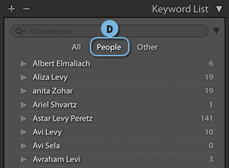 Keyword List-People.png