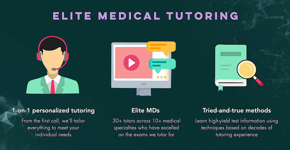 Need a little help preparing for your shelf exam? Elite Medical Prep can help with personalized 1-on-1 tutoring!