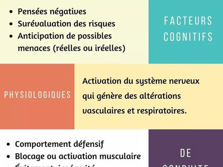 Les dégâts collatéraux du COVID-19: cancers, infarctus et de plus en plus de troubles psychologiques