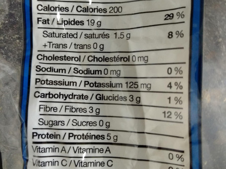 Can You Read a Nutrition Fact Label?