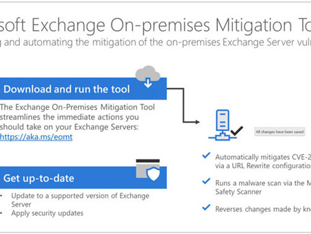 One-Click Mitigation Tool from Microsoft to Prevent Exchange Attacks