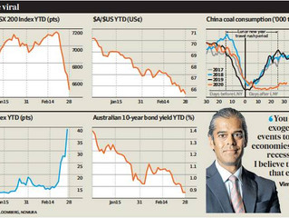 Exogenous event required for recessions. COVID-19 is that event. Vimal Gor
