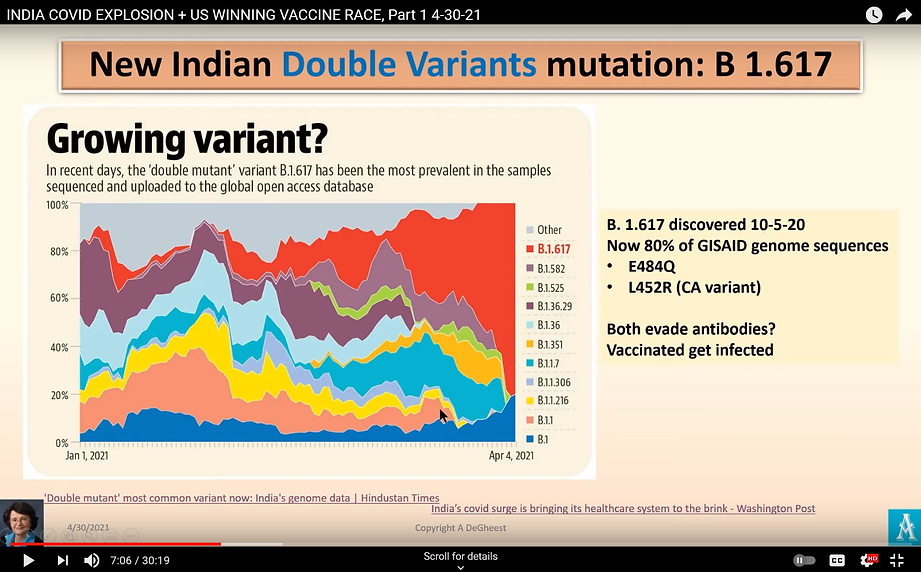 Indian_variant_in_India_210507.png