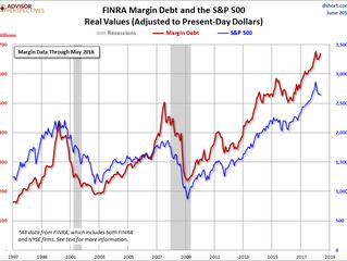 Shiller on a US share market crash