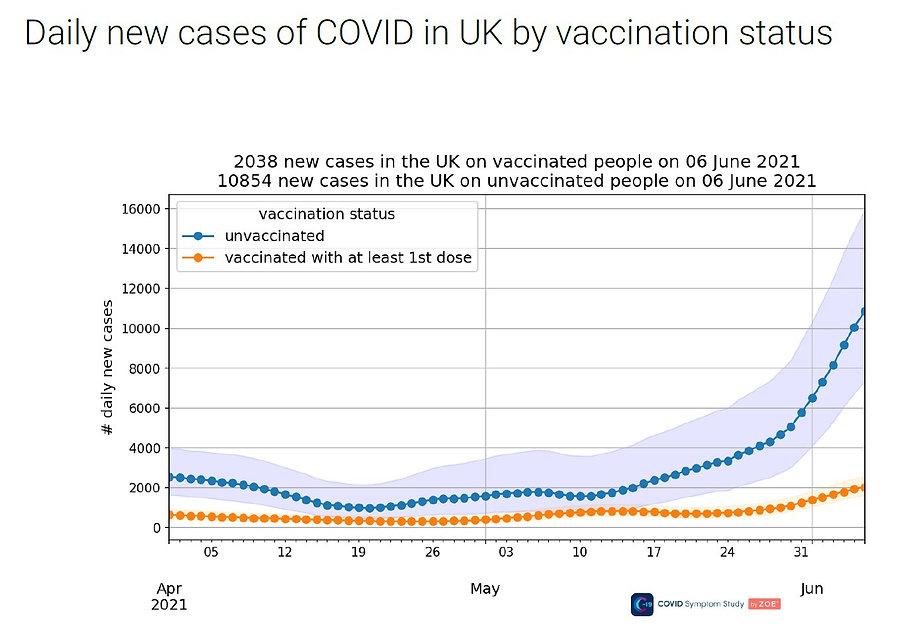 UK_COVID_Cases_210611.jpg