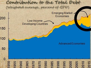 World Debt time bomb ticking