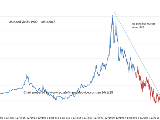 Implications of huge bond bubble crash - and has it started.