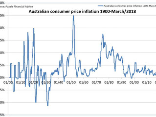 RBA - we could have inflation like 1970s