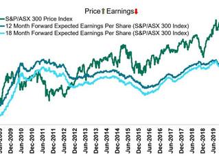 Warning the Aussie share market will crash