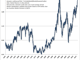 John Hussman expects US shares to fall 66% - and so do others