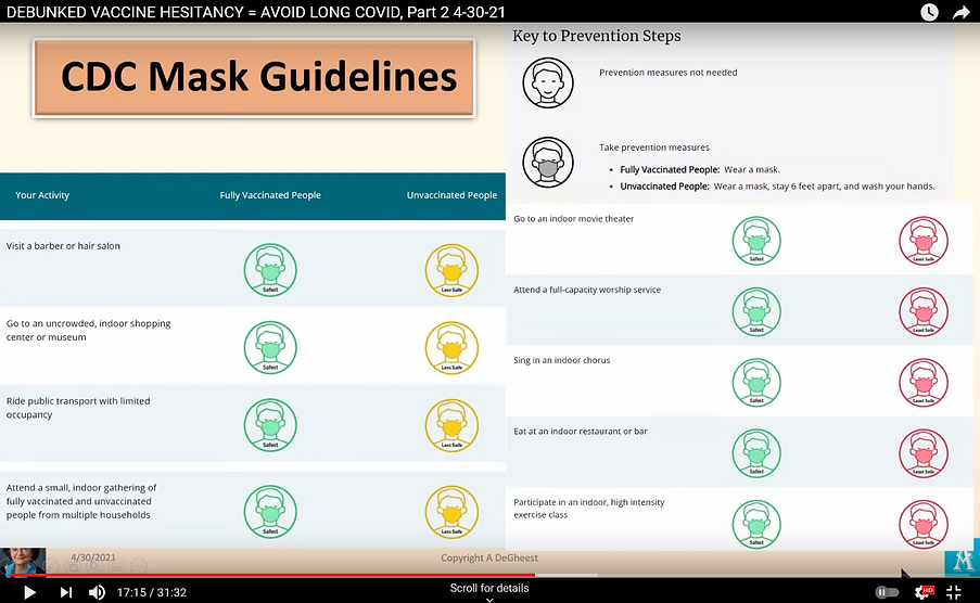 CDC_Mask_Wearing_guidelines_210501.PNG