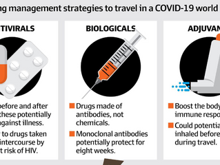 Managing COVID-19. Medical positives from 2020.