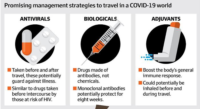 COVID_Treatments_201028.PNG