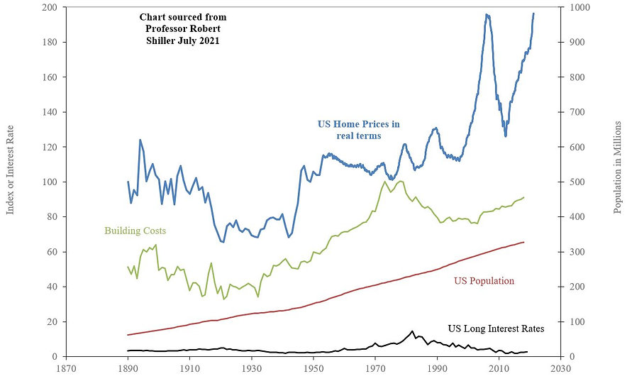 US_House_Prices_back_in_bubble_big_as_2006_210709.JPG