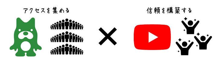 ameblo-youtube.jpg