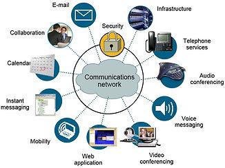 unified-communication-platforms.jpg