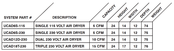 Air Dryer Chart.png
