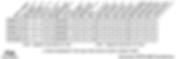 ECOVAC DRY VACUUM PUMP Chart.png