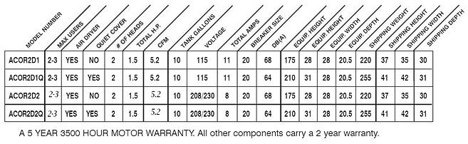 Rocky Compressor Chart 7.11.21.png