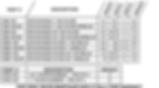 Manifold Chart.png