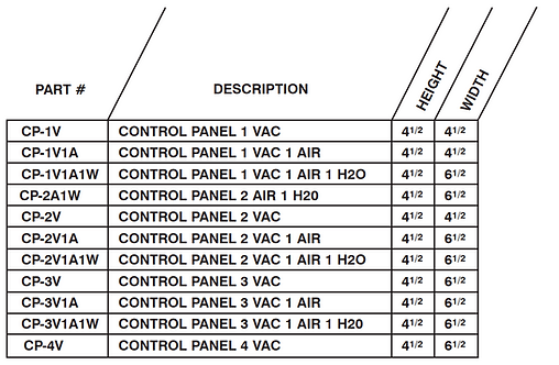 Control pannel Chart.png