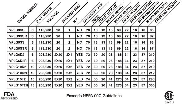 GoldenVac Chart.png