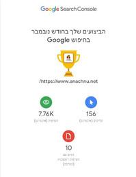 גביע גוגל לחברת אנחנו סדנאות