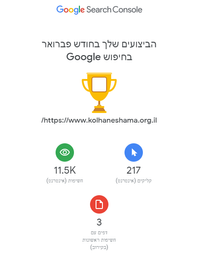 גביע מגוגל פברואר 2020