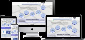 להב דיגיטל - מומחים לפרסום בגוגל ולפתרונות שיווק דיגיטליים