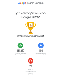 גביע מגוגל מרץ 2020