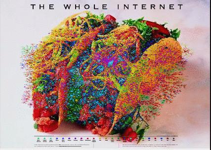 מפת הרשתות ואתרי האינטרנט העולמית