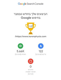 גביע גוגל למכון קורן