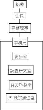 saisinsosikizu2.jpg