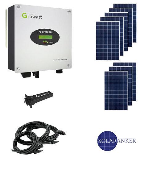 Solaranlage 1920 Watt Set | Plugin Anlage | Self - PV| Typ Halle