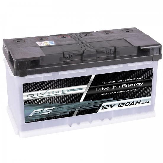 Versorgungsbatterie Divine F5 Wind_ Solar_Notstrom