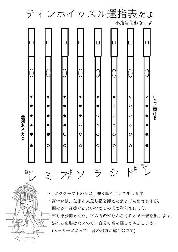 ティンホイッスル運指表.jpg