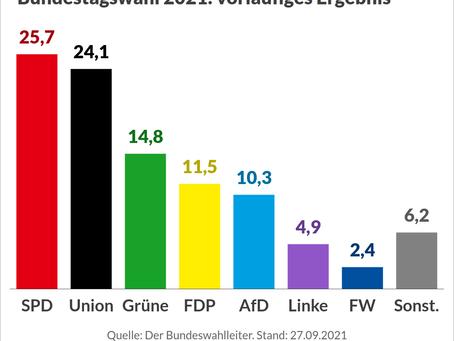Das Ende des Begriffs Volksparteien
