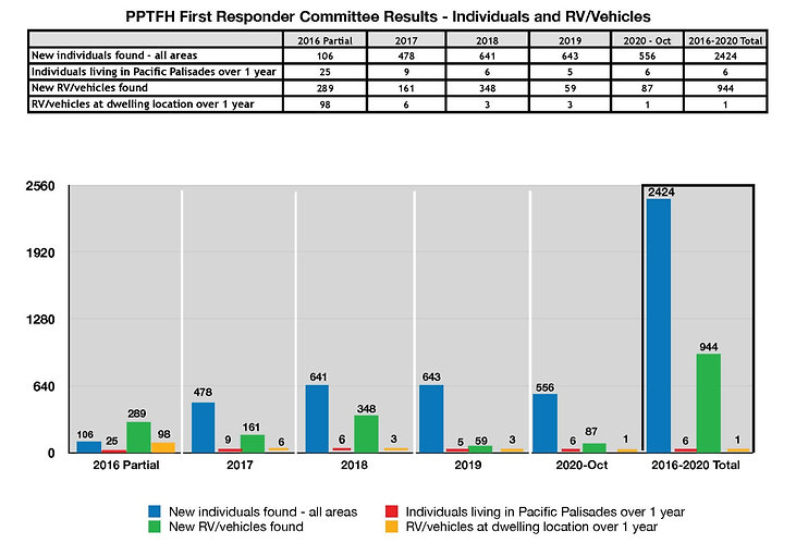 PPTFH%20First%20Responder%20Committee%20