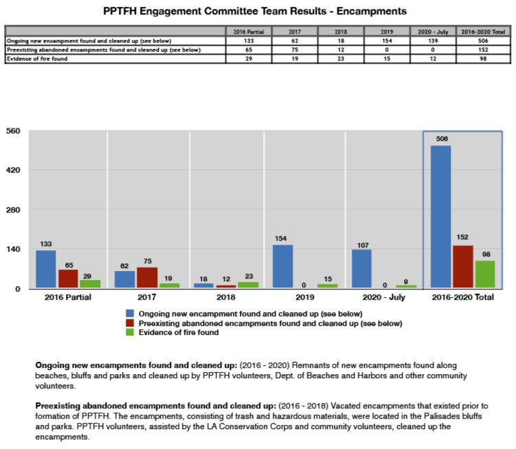 PPTFH%20Engagement%20Commitee%20Team%20R