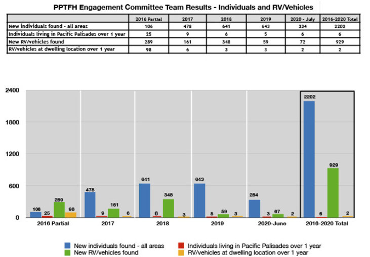 PPTFH%20Engagement%20Committee%20Team%20