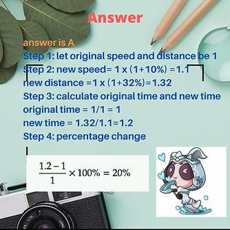數學補習推薦 | 數學問題