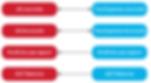 taxgnome_data_flow.PNG
