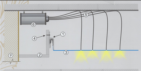 Instruction Fiber optic ceiling