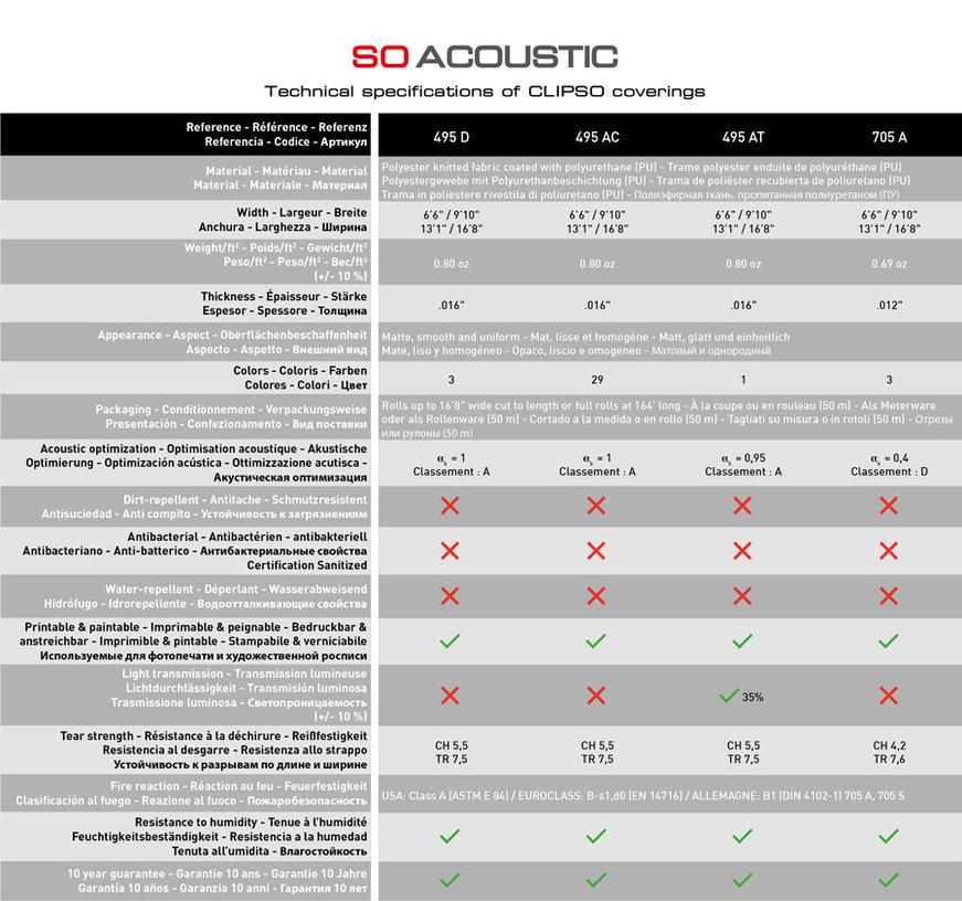 so-acoustic-grid.jpg