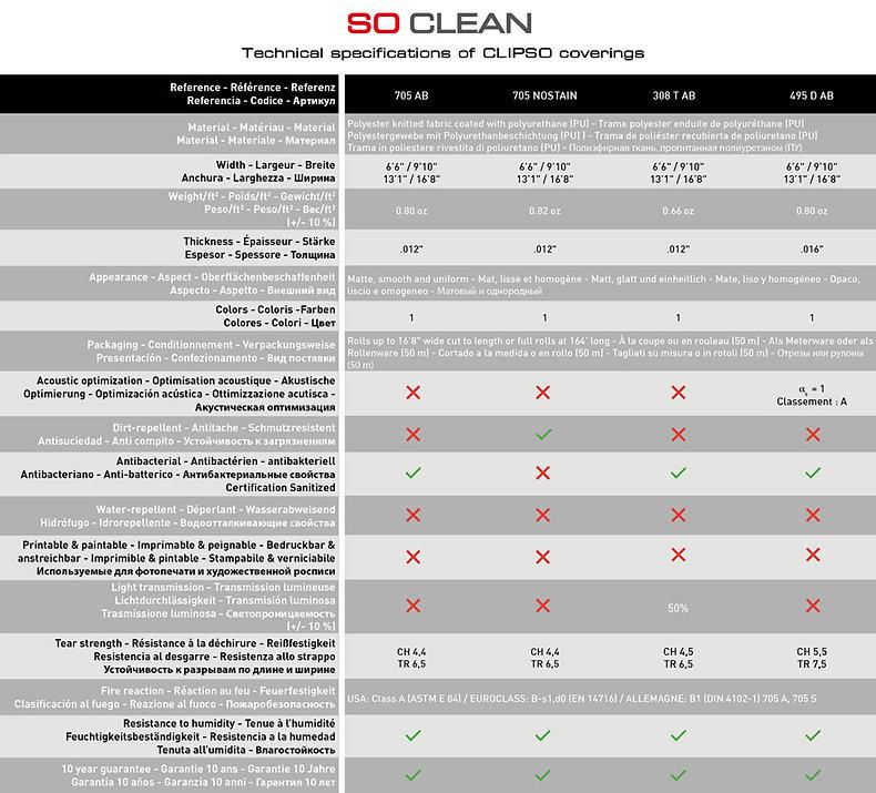 so-clean-grid.jpg
