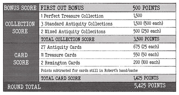 Antiquity-Quest-Scoring-1.jpg