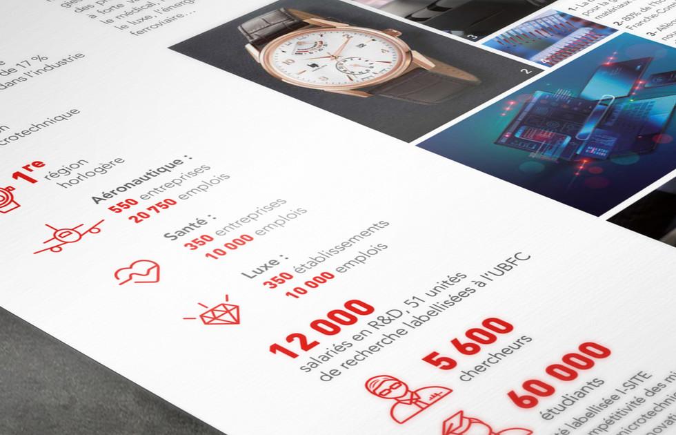 Graphisme brochure  ENSMM chiffres clés